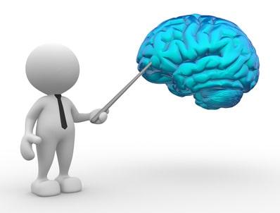 Fundamentals of The Subconscious Mind